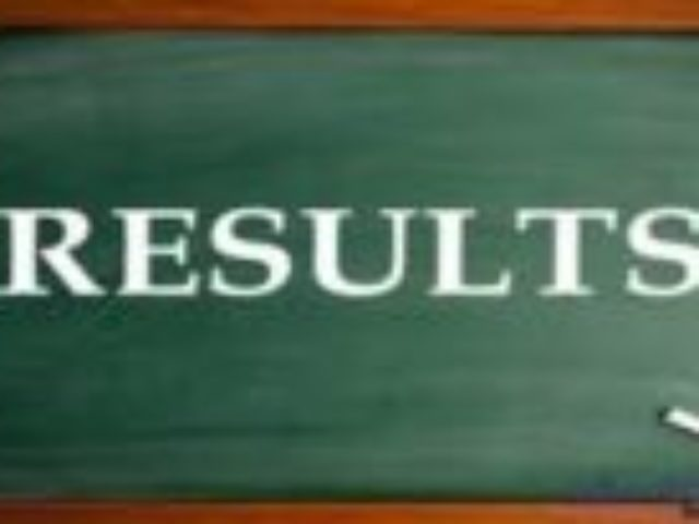 IGU B ed 1st Year Result 2018 – Bachelor Of Education First Year