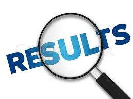 Maharashtra SSC result 2019 Check online Name Wise