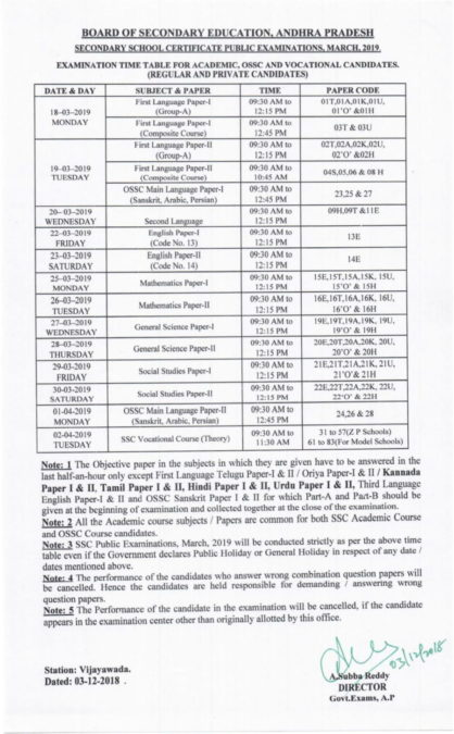 AP SSC 10th Class Supply Examination Schedule 2019: