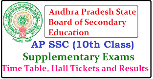 AP SSC Supplementary