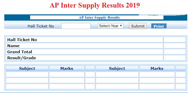 AP Inter 1st 2nd year Supply Results 2019 Date