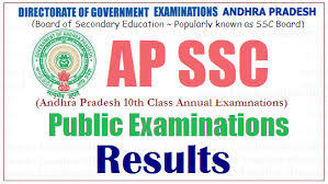 Eenadu Pratibha AP SSC 10th Class Result 2020 School Wise