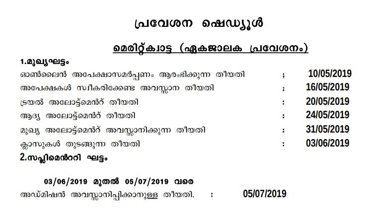 Kerala Plus One 1st Allotment Result 2019