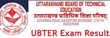 UBTER Roorkee 2st-4rd-6th Sem Exam summer Results 2019