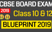 10th blueprint for all subjects 2019 – PDF Download Karnataka sslc