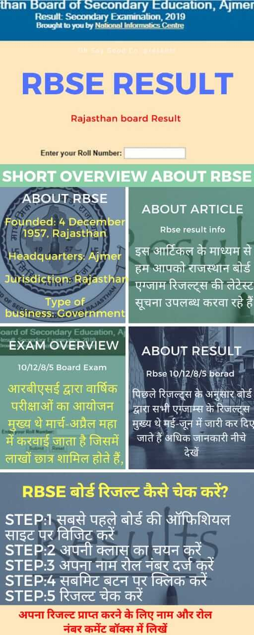 rbse result overview
