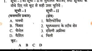 uppsc beo question paper answer key 15 dec 2019