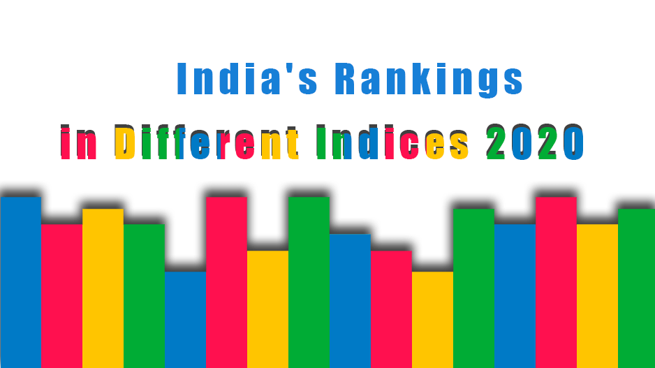 India's Rank in Various Index 2020