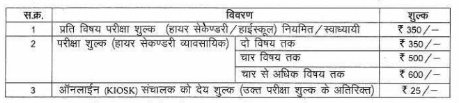 mp board supplementary form fees