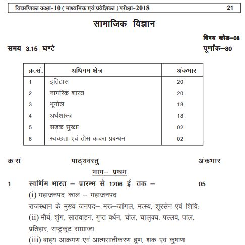 rbse 10th ss syllabus