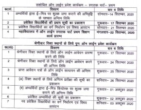 Govt College admission dates