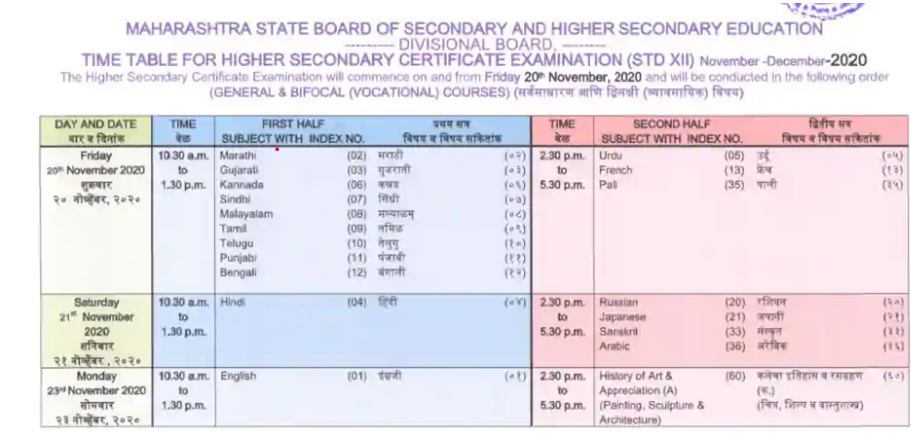 Maharashtra board HSC, supplementary exam schedulE