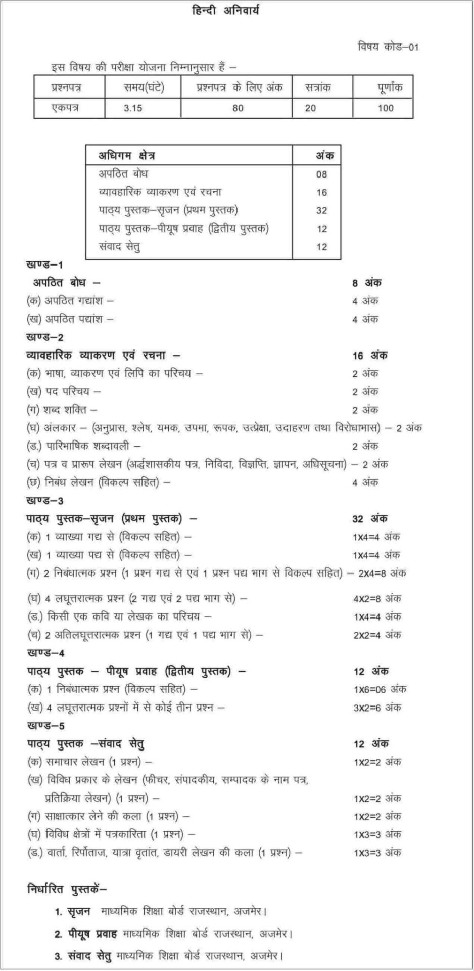 RBSE 12th Hindi Syllabus